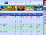 Sbobet Review: Benefits that Matter When Choosing Sportsbooks